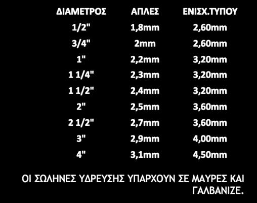 solines ydreusis-sidera-metala-volos-stefanis